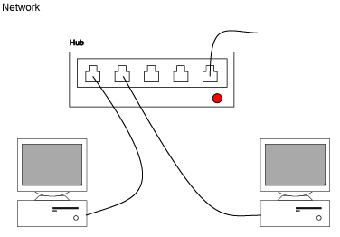 how to connect two computers with network cable