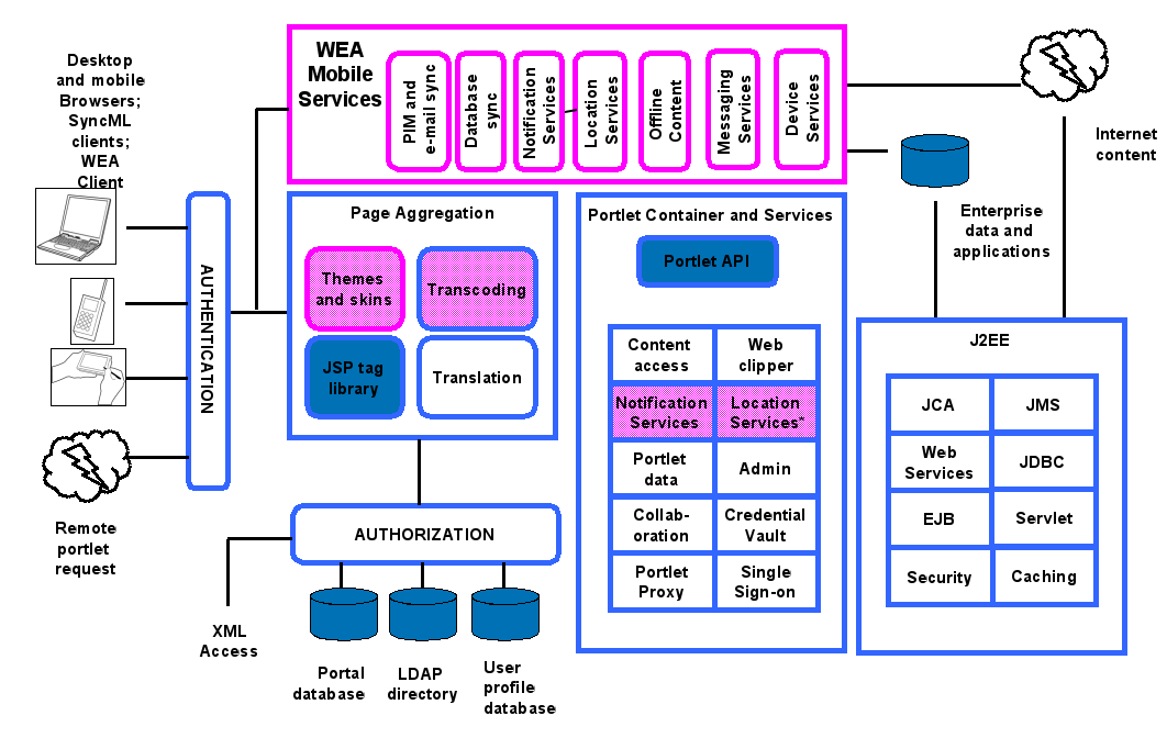 Jk insurance enterprise architecture