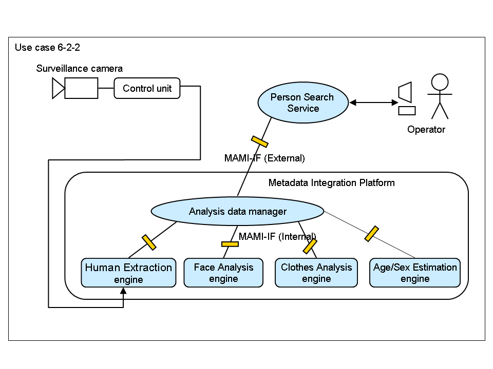 usecase diagram