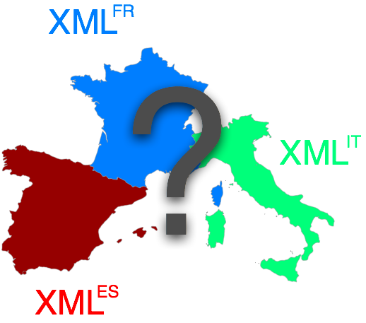 XML alone cannot solve all of the Data Integration long standing issues