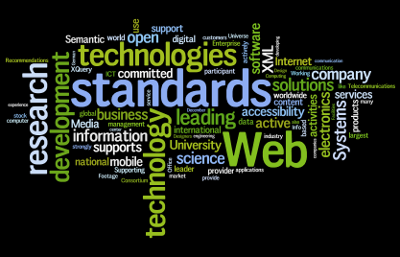 Some frequent words in W3C Member Testimonials. Top keywords include in order: Web, standards, technologies, research, development, leading, systems, science, open, information, company, XML, business