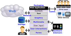 Thumbnail of application platform diagram that appears in the report