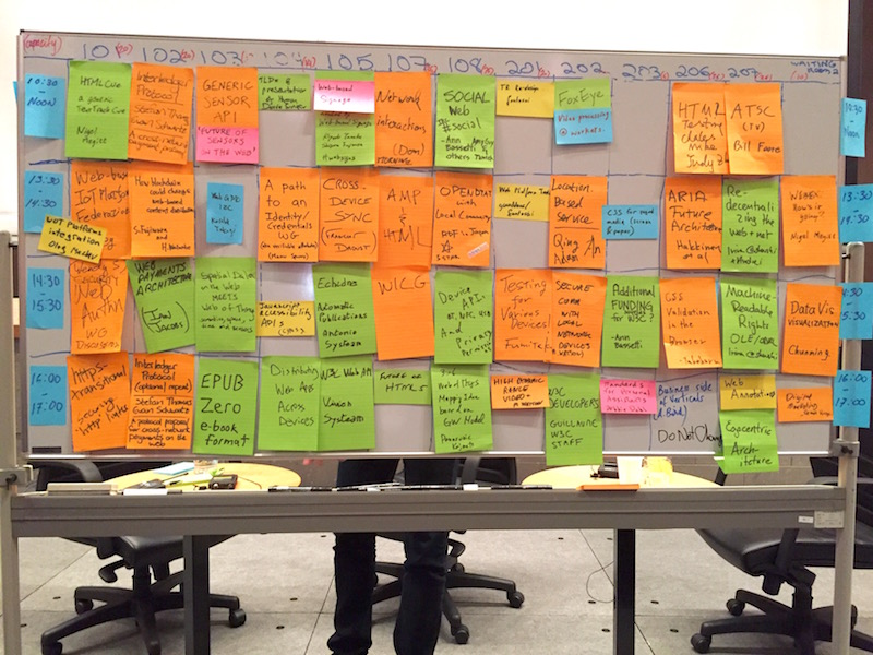 Photo of the breakout sessions post-it notes