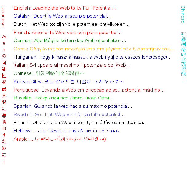 W3C motto in various languages, including arabic and hebrew for the bidi