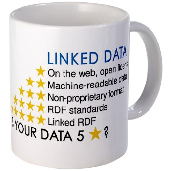Get a 5* mug - profits help W3C
