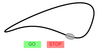 stop and go buttons and ellipse on curve