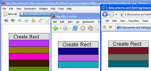 randomly colored rectangles as seen in three browsers