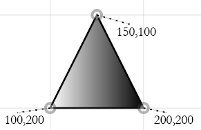 triangle with linear gradient