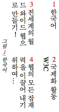 Styling vertical chinese japanese korean and mongolian text for Table th vertical text