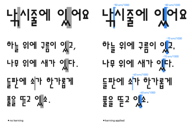 requirements for hangul text layout and typography