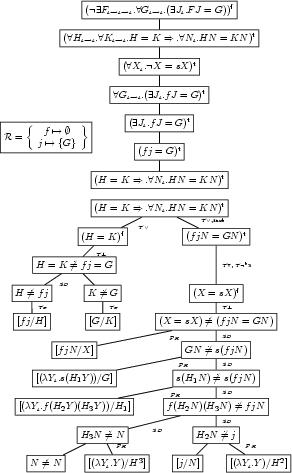 tree guidelines for graphics in mathml 2 math diagrams at gsmportal.co