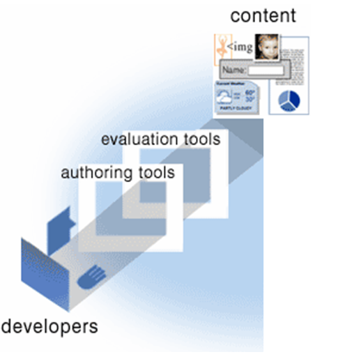 web authoring applications