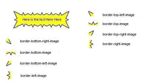 border-image visual example