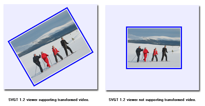 image showing the difference between transformed and untransformed video rendering