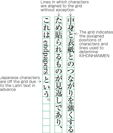 A1-13). The Japanese characters following the Latin characters slip of as