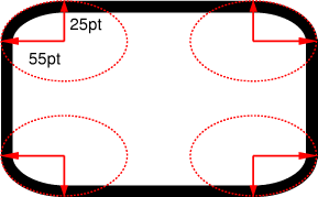 Diagram of the inscribed ellipse
