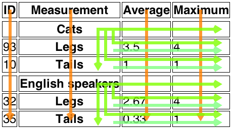 4 9 tabular data html5 for Table header th