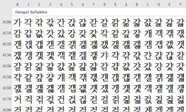 Requirements for hangul text layout and typography for W3 org table layout