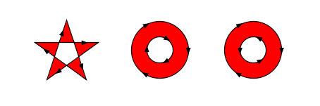 A pentagram and two circles, filled in red, with the centers cut showing the white background