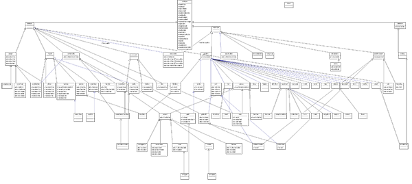Class diagram of the relationships described in the role data model