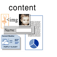illustration of web content: a form, a photo, a graph, and such