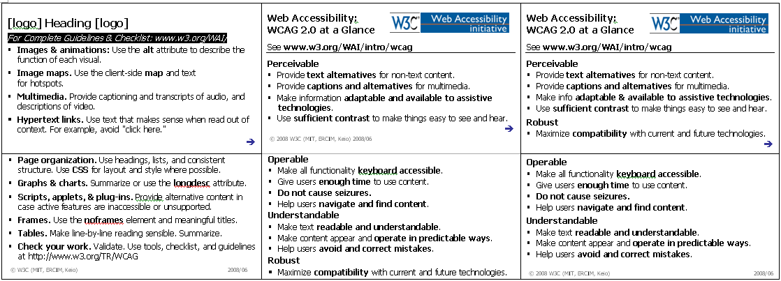 comparison of layout of existing Quick Tips card and new WCAG 2.0 at a Glance card...