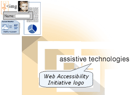 illustration showing alt text being read aloud by assistive technologies