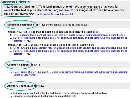 Screen shot from the Quick Reference at success criteria 1.4.3.  The success criteria text is labeled Success Criteria. There are circles around Sufficient Techniques, Common Failures, Advisory Techniques.