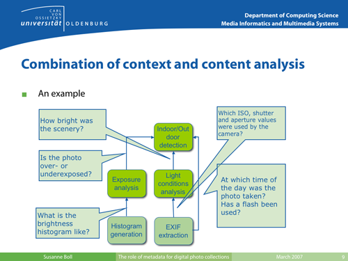 Multimedia annotation interoperability framework for Context analysis template
