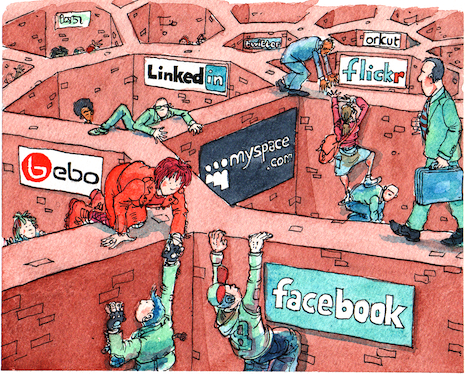 Social Networking Sites as Walled Gardens