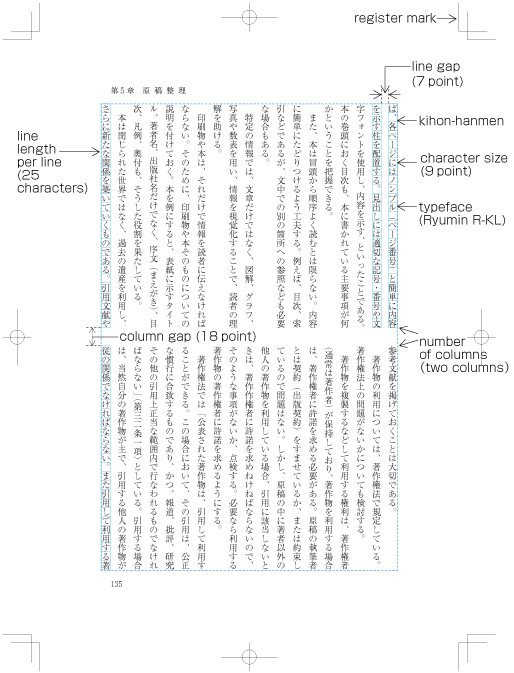 elements of kihon hanmen example in vertical writing mode
