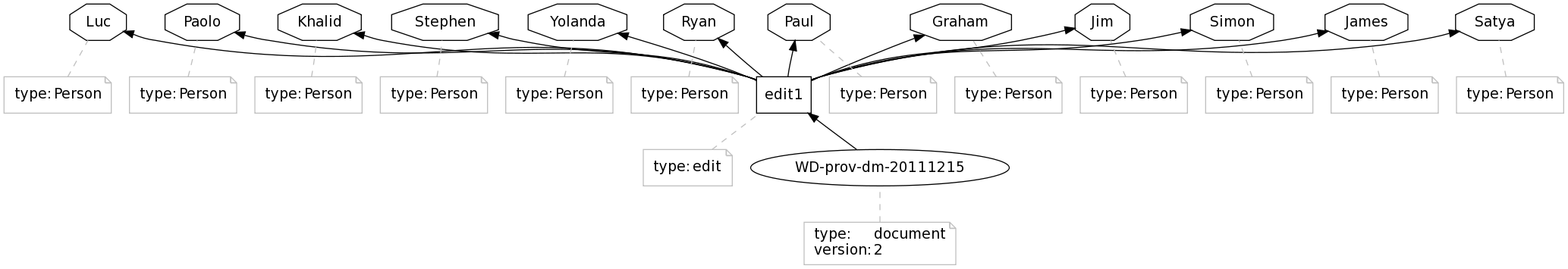 W3c-publication3.png