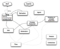 2011-07-05-prov-model-uml.png