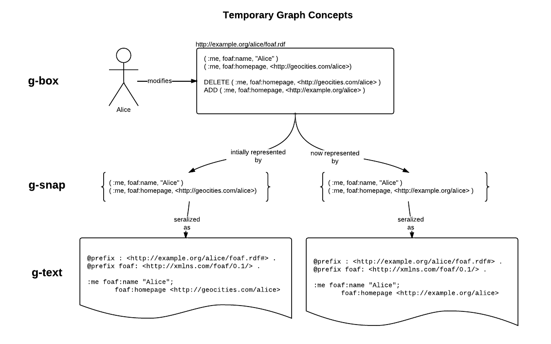 File:graph-concepts.png