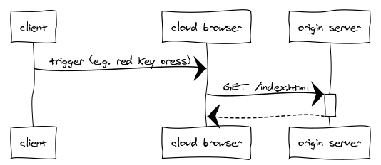 Cloud-browser.png