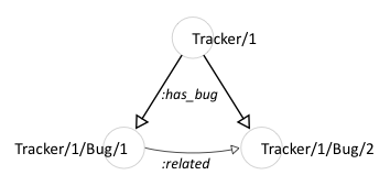 Bugtracker1.png