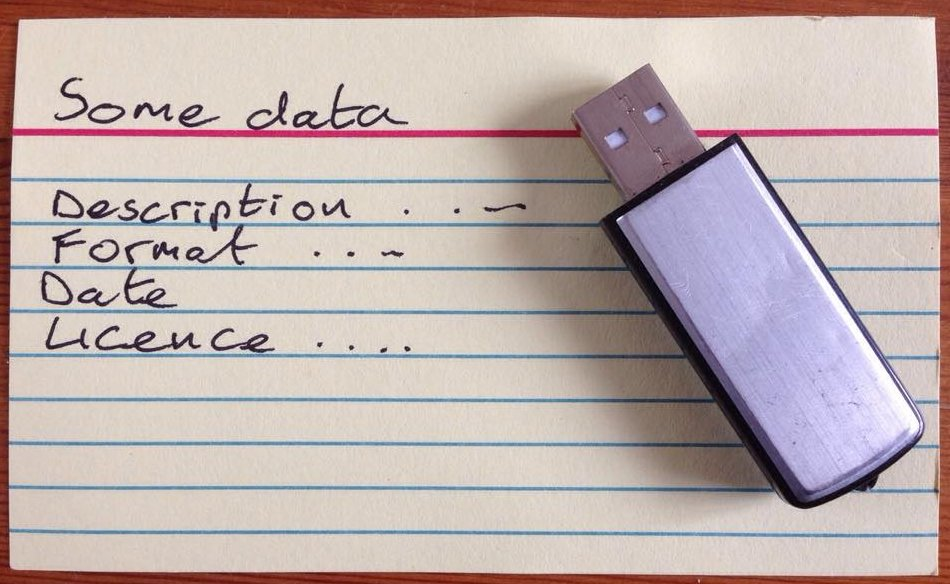 A USB stick on a traditional record card with some basic metadata