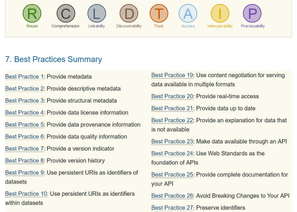 Partial screenshot of the Data on the Web Best practices showing benefits icons and most of the BP titles
