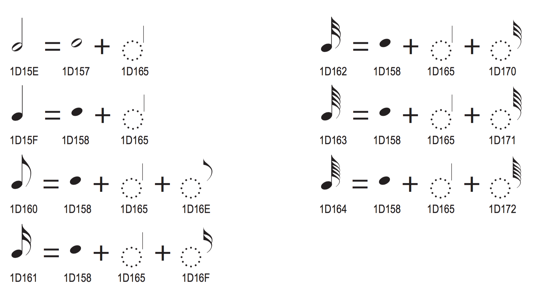 Noteheads · Standard Music Font Layout