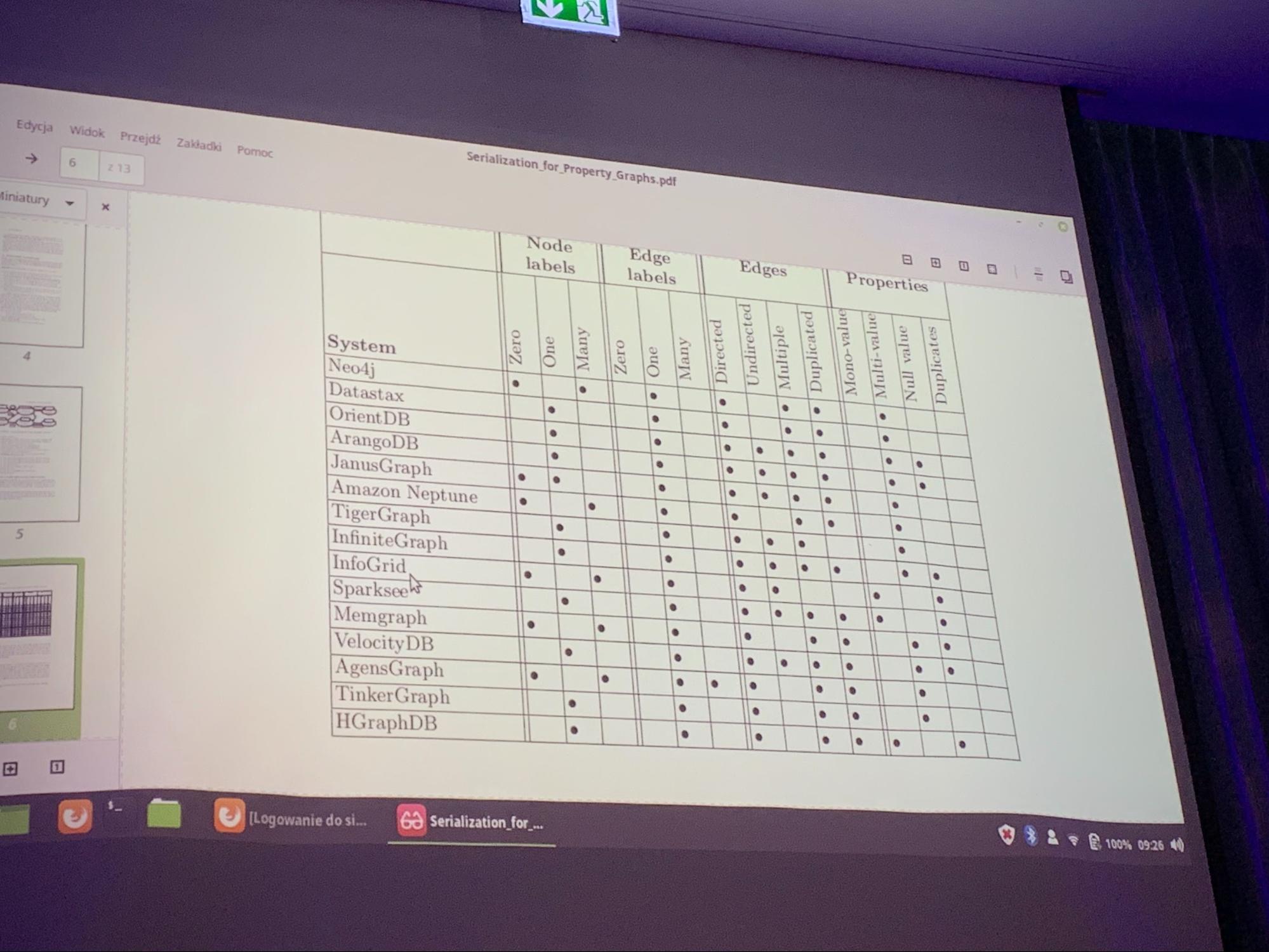W3C Workshop on Web Standardization for Graph Data