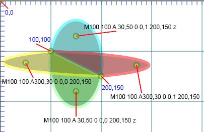 An SVG Primer