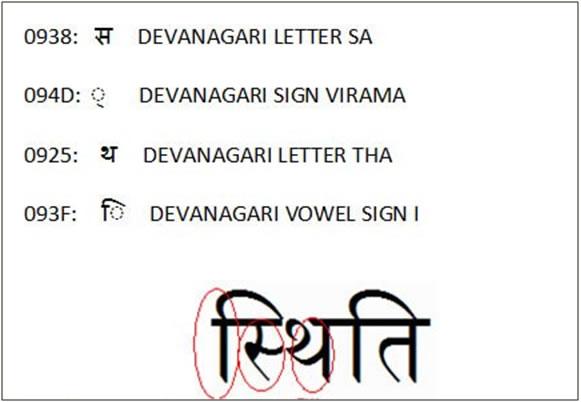 allo hindi meaning