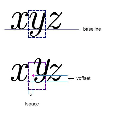 Mathematical Markup Language (MathML) Version 3 0 3rd