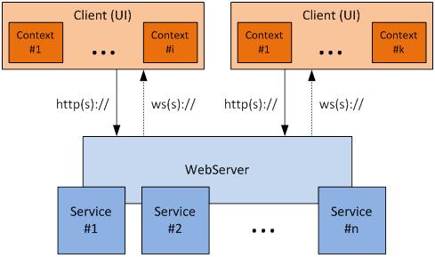 VIWI protocol 1 9 0-w3c