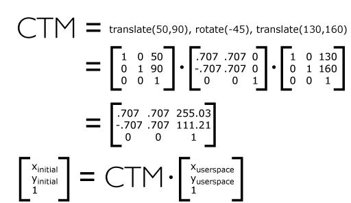Matrix representation of transformations | microsoft docs.