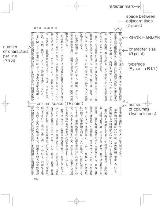 Japanese essays
