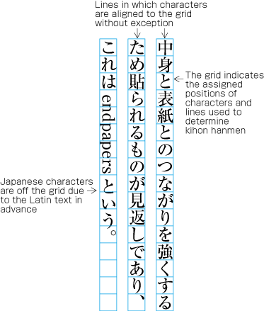 Requirements of japanese text layout positioning of a mix of western and japanese letters in a line spiritdancerdesigns Image collections