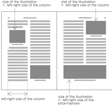 Requirements for Japanese Text Layout – Horizontal Writing Paper
