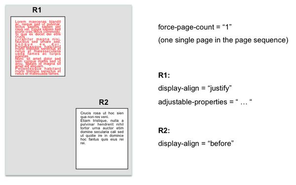 M2 justify design