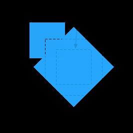 CSS 2D Transforms